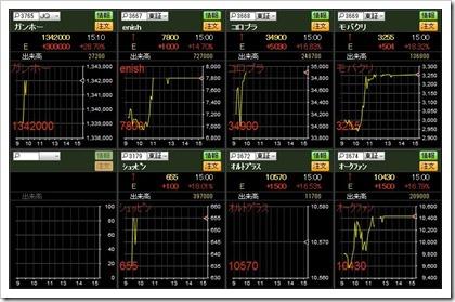 直近IPO5.13