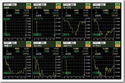 直近IPO5.16