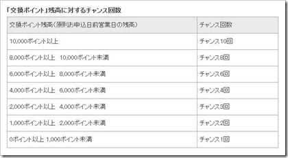 daiwa2013.7-4