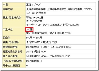 エンバイオ・ホールディングス200株
