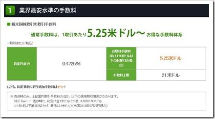 マネックス証券米国株手数料