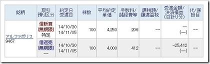 アルファポリス(9467)IPO取引履歴