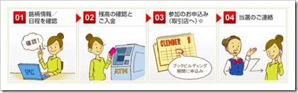 東海東京証券のIPO申し込み手順