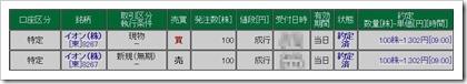 イオン(8267)株主優待