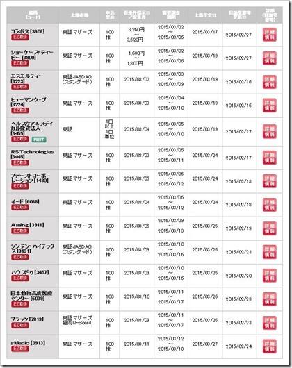 SMBC日興証券3月IPO