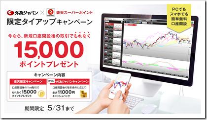 外為ジャパンCP5.31