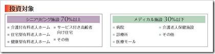ジャパン・シニアリビング投資法人(3460)東証リートIPO投資対象