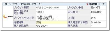 ヘリオス(4593)IPO落選