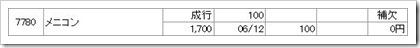 メニコン(7780)IPO補欠当選3