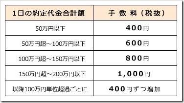 ライブスター証券定額プラン株式手数料