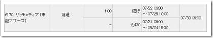 リッチメディア(6170)IPO落選