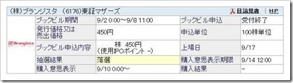 ブランジスタ(6176)IPO落選
