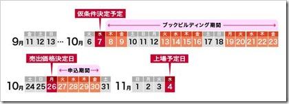日本郵政(6178)IPO申し込み