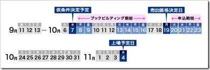 かんぽ生命保険(7181)IPO申し込み