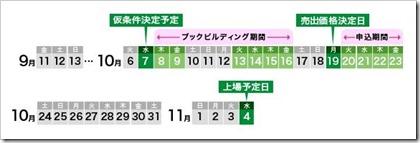 ゆうちょ銀行(7182)IPO申し込み