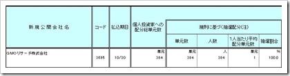 GMOリサーチ(3695)IPO配分 クリック証券