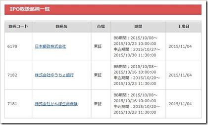 カブドットコム証券IPO日本郵政グループ3社
