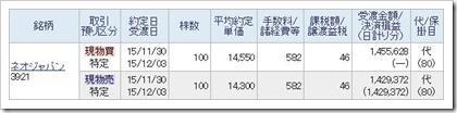 ネオジャパン(3921)IPOセカンダリ