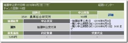 農業総合研究所(3541)IPO落選