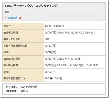 バーチャレクス・コンサルティング(6193)IPO落選