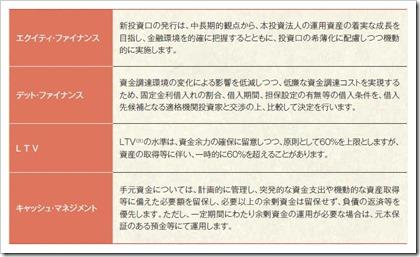大江戸温泉リート投資法人(3472)東証リートIPO基本方針
