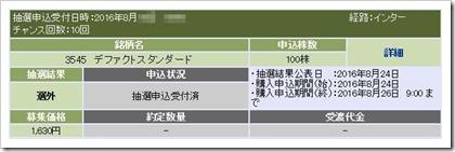 デファクトスタンダード(3545)IPO落選