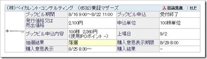 ベイカレント・コンサルティング(6532)IPO落選