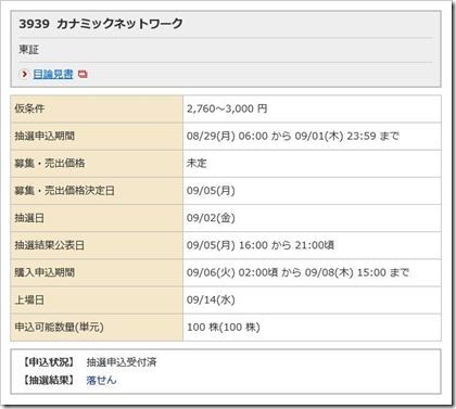 カナミックネットワーク(3939)IPO落選画像