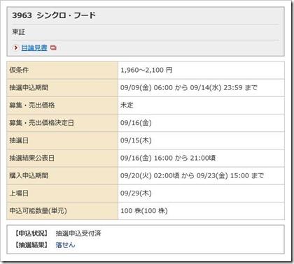 シンクロ・フード(3963)IPO落選