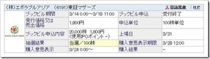 エボラブルアジア(6191)IPO当選