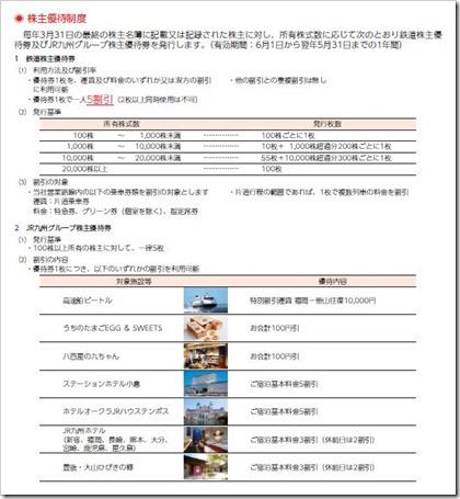 九州旅客鉄道(9142)JR九州IPO株主優待制度