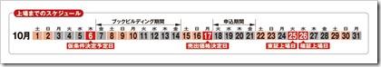 九州旅客鉄道(9142)JR九州IPOスケジュール