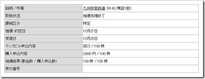 九州旅客鉄道(9142)JR九州IPO当選5