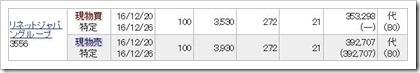リネットジャパングループ(3556)IPOセカンダリ