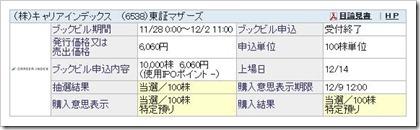 キャリアインデックス(6538)IPO購入