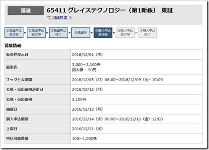 グレイステクノロジー(6541)IPO落選