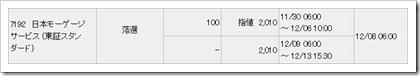 日本モーゲージサービス(7192)IPO落選