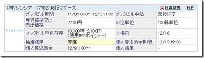 シンシア(7782)IPO落選