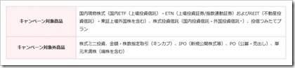 SMBC日興証券キャンペーン対象商品