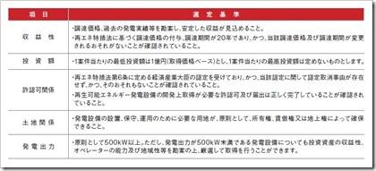 日本再生可能エネルギーインフラ投資法人(9283)IPOポートフォリオ構築方針