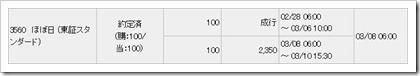 ほぼ日(3560)IPO当選購入