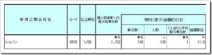シャノン(3976)東洋証券のIPO配分枚数