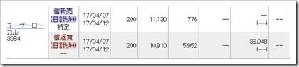 ユーザーローカル(3984)IPO空売り