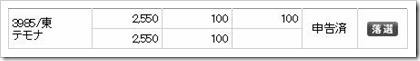 テモナ(3985)IPO落選