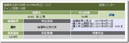 旅工房(6548)IPO落選