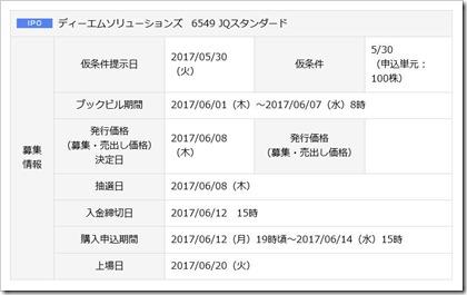 ディーエムソリューションズ(6549)IPO岡三オンライン証券取り扱い概要