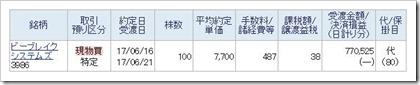 ビーブレイクシステムズ(3986)IPOセカンダリ