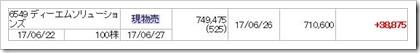 ディーエムソリューションズ(6549)IPOセカンダリ売り