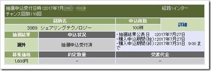 シェアリングテクノロジー(3989)IPO落選