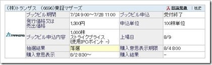トランザス(6696)IPO落選